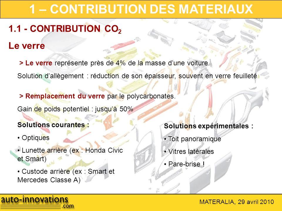 MATERALIA, 29 avril 2010 1.1 - CONTRIBUTION CO 2 Le verre > Le verre représente près de 4% de la masse dune voiture. Solution dallègement : réduction