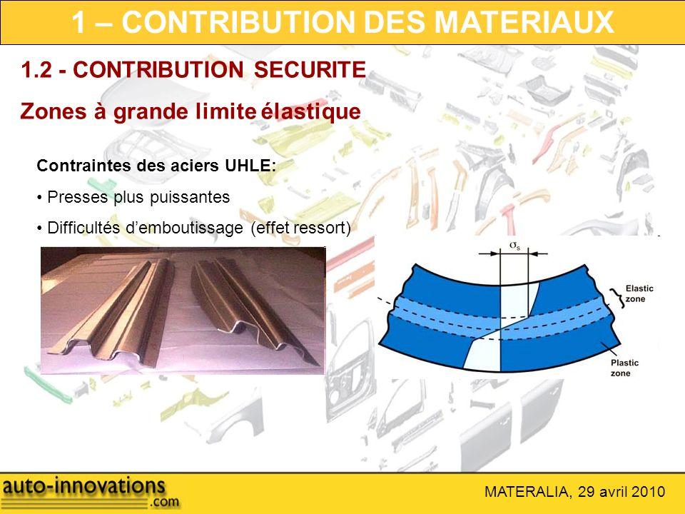 MATERALIA, 29 avril 2010 1.2 - CONTRIBUTION SECURITE Zones à grande limite élastique Contraintes des aciers UHLE: Presses plus puissantes Difficultés
