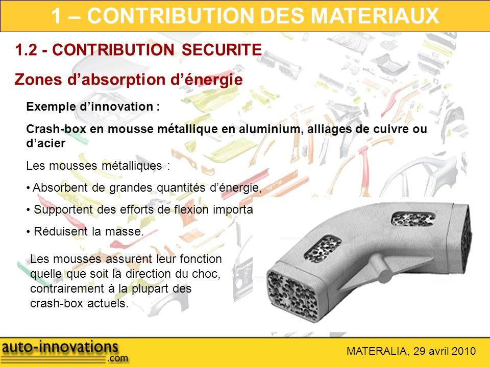 MATERALIA, 29 avril 2010 1.2 - CONTRIBUTION SECURITE Zones dabsorption dénergie Exemple dinnovation : Crash-box en mousse métallique en aluminium, all