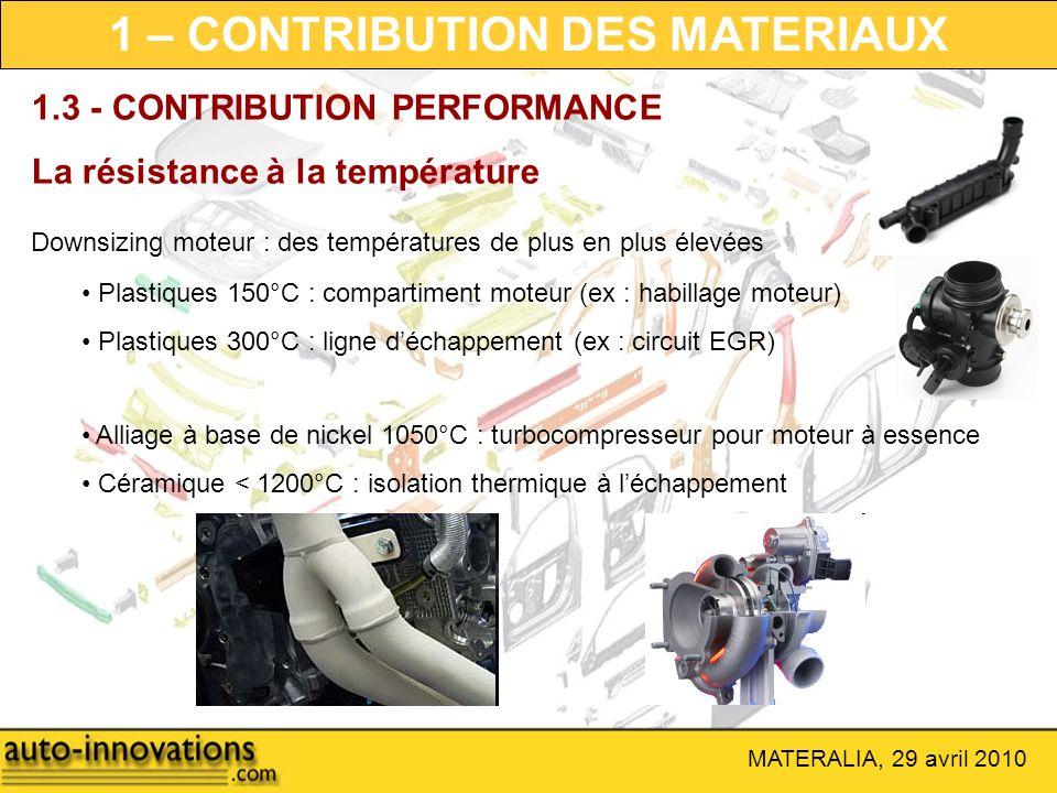 MATERALIA, 29 avril 2010 1.3 - CONTRIBUTION PERFORMANCE La résistance à la température Plastiques 150°C : compartiment moteur (ex : habillage moteur)
