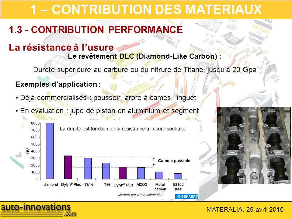 MATERALIA, 29 avril 2010 1.3 - CONTRIBUTION PERFORMANCE La résistance à lusure Le revêtement DLC (Diamond-Like Carbon) : Dureté supérieure au carbure