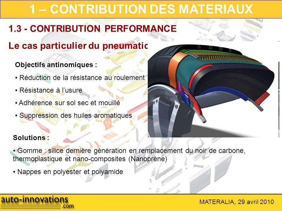 MATERALIA, 29 avril 2010 1.3 - CONTRIBUTION PERFORMANCE Le cas particulier du pneumatique Objectifs antinomiques : Réduction de la résistance au roule