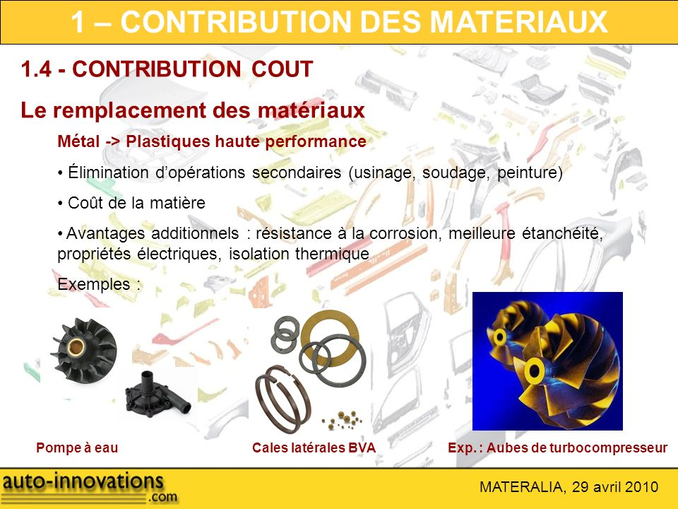MATERALIA, 29 avril 2010 1.4 - CONTRIBUTION COUT Le remplacement des matériaux Métal -> Plastiques haute performance Élimination dopérations secondair