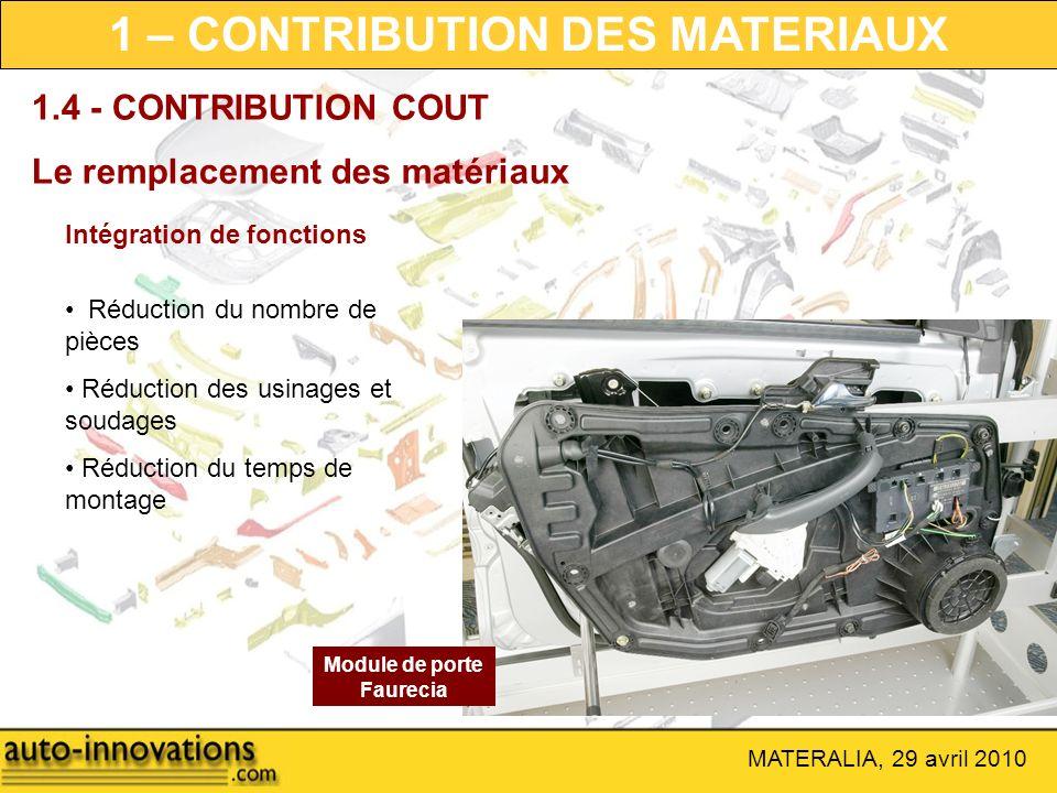 MATERALIA, 29 avril 2010 1.4 - CONTRIBUTION COUT Le remplacement des matériaux Intégration de fonctions Module de porte Faurecia Réduction du nombre d
