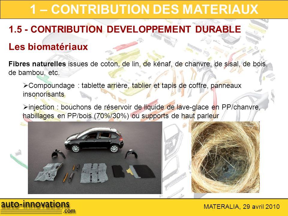 MATERALIA, 29 avril 2010 Fibres naturelles issues de coton, de lin, de kénaf, de chanvre, de sisal, de bois, de bambou, etc. Compoundage : tablette ar