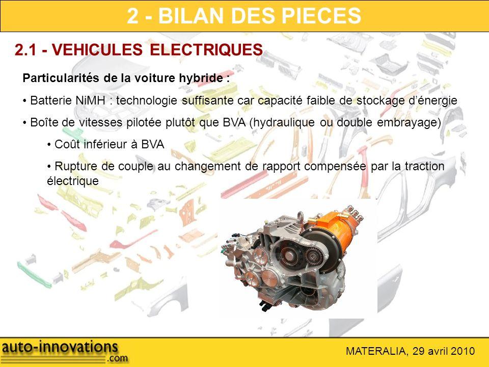 MATERALIA, 29 avril 2010 2 - BILAN DES PIECES 2.1 - VEHICULES ELECTRIQUES Particularités de la voiture hybride : Batterie NiMH : technologie suffisant