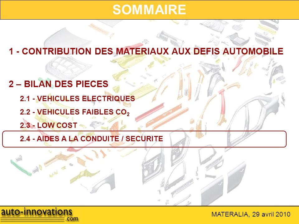1 - CONTRIBUTION DES MATERIAUX AUX DEFIS AUTOMOBILE 2 – BILAN DES PIECES 2.1 - VEHICULES ELECTRIQUES 2.2 - VEHICULES FAIBLES CO 2 2.3 - LOW COST 2.4 -