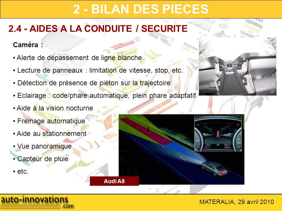 MATERALIA, 29 avril 2010 2 - BILAN DES PIECES 2.4 - AIDES A LA CONDUITE / SECURITE Caméra : Alerte de dépassement de ligne blanche Lecture de panneaux