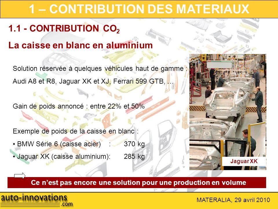 MATERALIA, 29 avril 2010 1.1 - CONTRIBUTION CO 2 La caisse en blanc en aluminium Solution réservée à quelques véhicules haut de gamme : Audi A8 et R8,