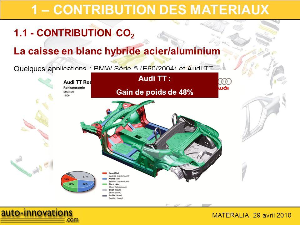 MATERALIA, 29 avril 2010 1.1 - CONTRIBUTION CO 2 La caisse en blanc hybride acier/aluminium Quelques applications : BMW Série 5 (E60/2004) et Audi TT