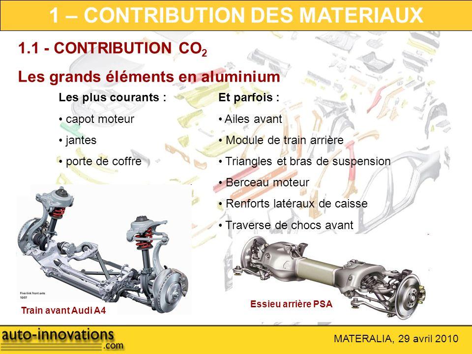 MATERALIA, 29 avril 2010 1.1 - CONTRIBUTION CO 2 Les grands éléments en aluminium Les plus courants : capot moteur jantes porte de coffre Et parfois :