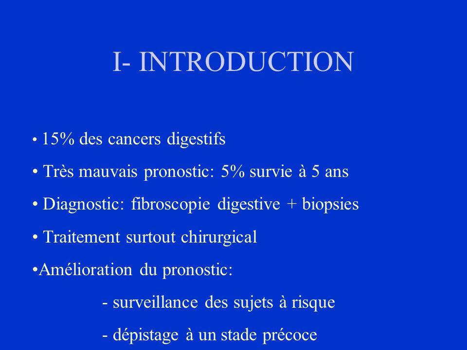 I- INTRODUCTION 15% des cancers digestifs Très mauvais pronostic: 5% survie à 5 ans Diagnostic: fibroscopie digestive + biopsies Traitement surtout ch