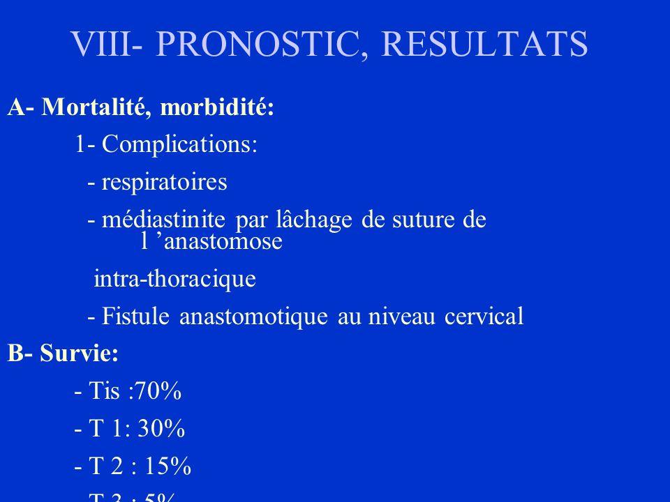 VIII- PRONOSTIC, RESULTATS A- Mortalité, morbidité: 1- Complications: - respiratoires - médiastinite par lâchage de suture de l anastomose intra-thora