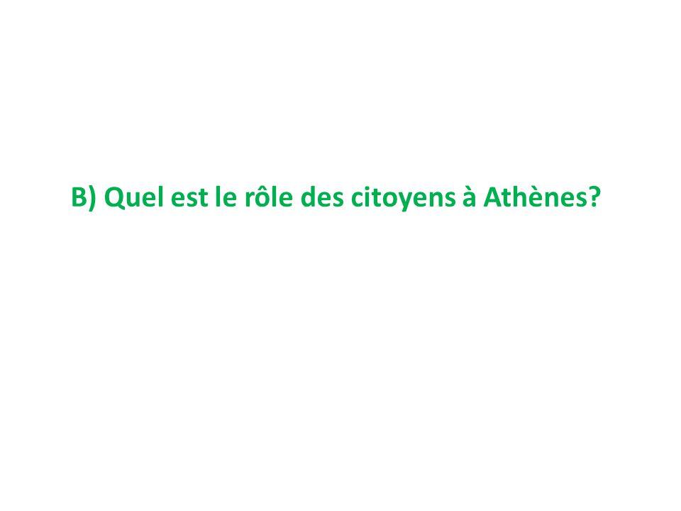 B) Quel est le rôle des citoyens à Athènes?