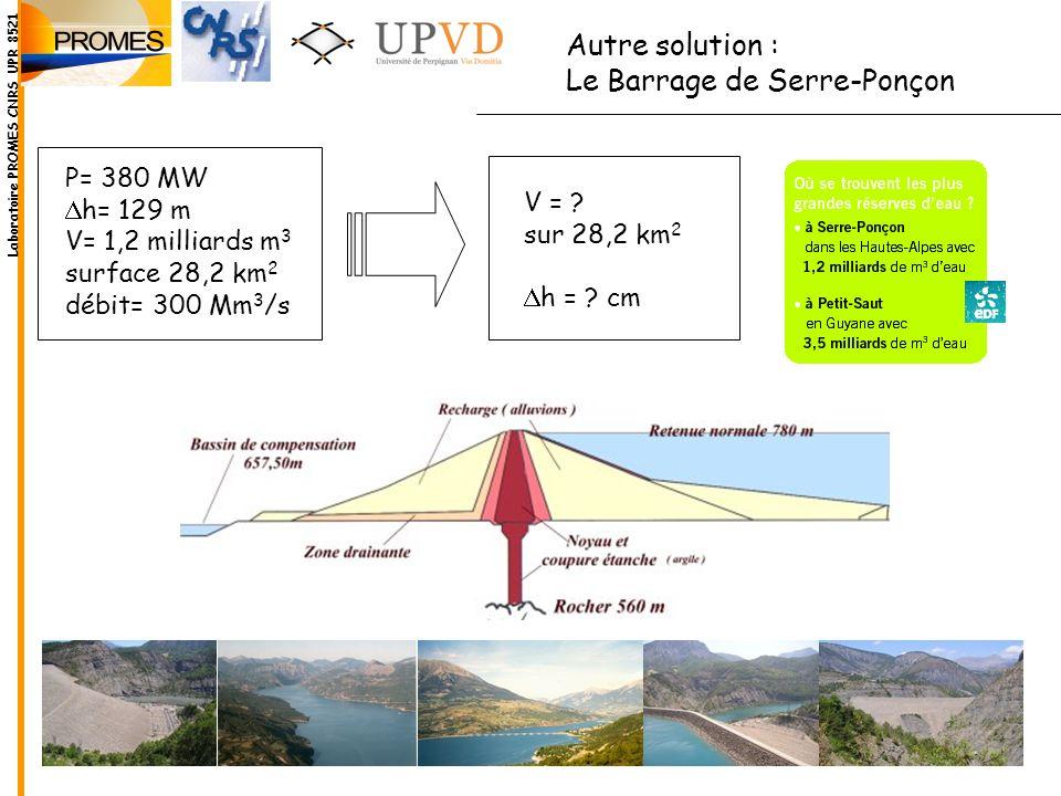 Autre solution : Le Barrage de Serre-Ponçon P= 380 MW h= 129 m V= 1,2 milliards m 3 surface 28,2 km 2 débit= 300 Mm 3 /s V = ? sur 28,2 km 2 h = ? cm