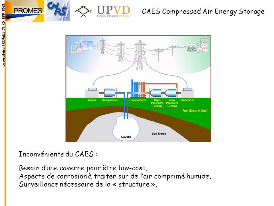CAES Compressed Air Energy Storage Inconvénients du CAES : Besoin dune caverne pour être low-cost, Aspects de corrosion à traiter sur de lair comprimé