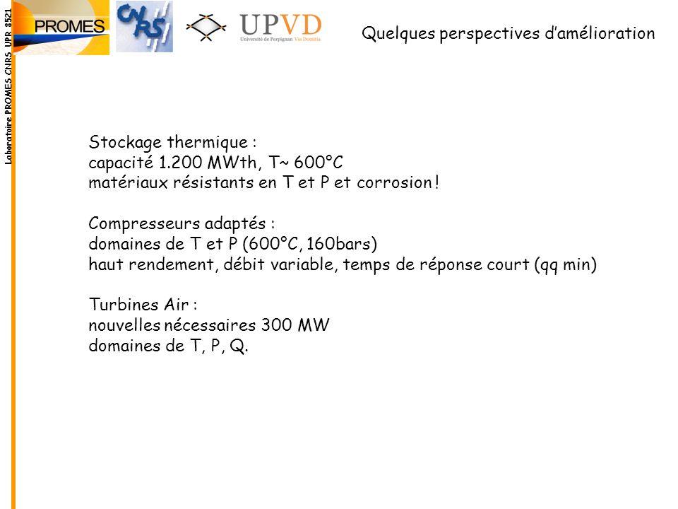 Quelques perspectives damélioration Stockage thermique : capacité 1.200 MWth, T~ 600°C matériaux résistants en T et P et corrosion ! Compresseurs adap
