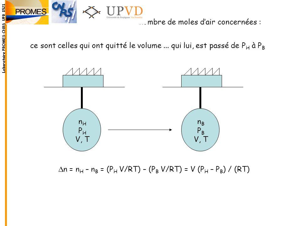 nombre de moles dair concernées : n H P H V, T n B P B V, T n = n H – n B = (P H V/RT) – (P B V/RT) = V (P H – P B ) / (RT) ce sont celles qui ont qui