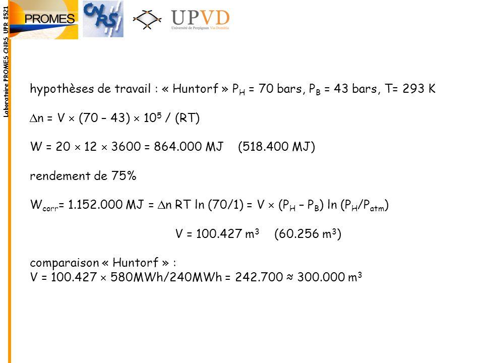 hypothèses de travail : « Huntorf » P H = 70 bars, P B = 43 bars, T= 293 K n = V (70 – 43) 10 5 / (RT) W = 20 12 3600 = 864.000 MJ (518.400 MJ) rendem