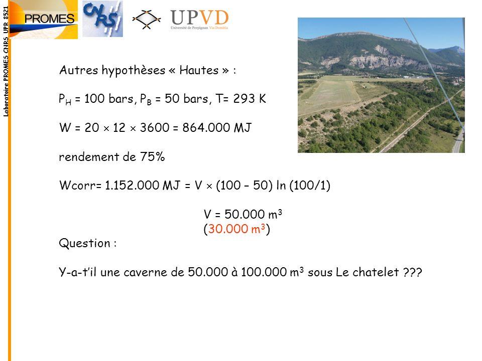 Autres hypothèses « Hautes » : P H = 100 bars, P B = 50 bars, T= 293 K W = 20 12 3600 = 864.000 MJ rendement de 75% Wcorr= 1.152.000 MJ = V (100 – 50)