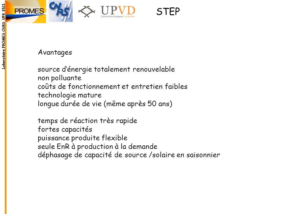 Laboratoire PROMES CNRS UPR 8521 Avantages source dénergie totalement renouvelable non polluante coûts de fonctionnement et entretien faibles technolo