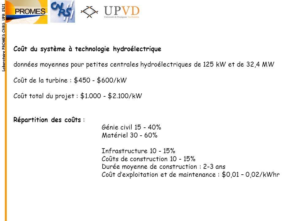 Coût du système à technologie hydroélectrique données moyennes pour petites centrales hydroélectriques de 125 kW et de 32,4 MW Coût de la turbine : $4