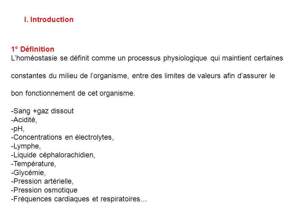 I. Introduction 1° Définition Lhoméostasie se définit comme un processus physiologique qui maintient certaines constantes du milieu de lorganisme, ent