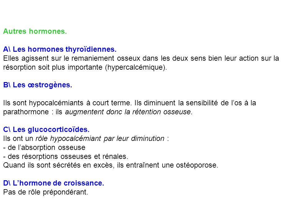 Autres hormones. A\ Les hormones thyroïdiennes. Elles agissent sur le remaniement osseux dans les deux sens bien leur action sur la résorption soit pl