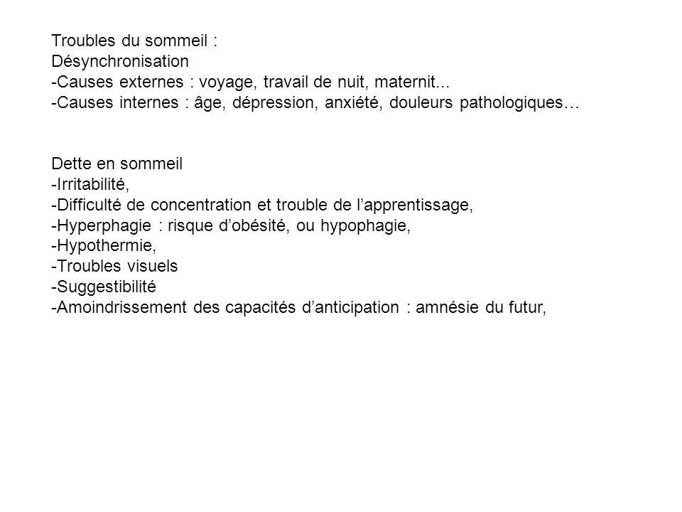 Troubles du sommeil : Désynchronisation -Causes externes : voyage, travail de nuit, maternit... -Causes internes : âge, dépression, anxiété, douleurs