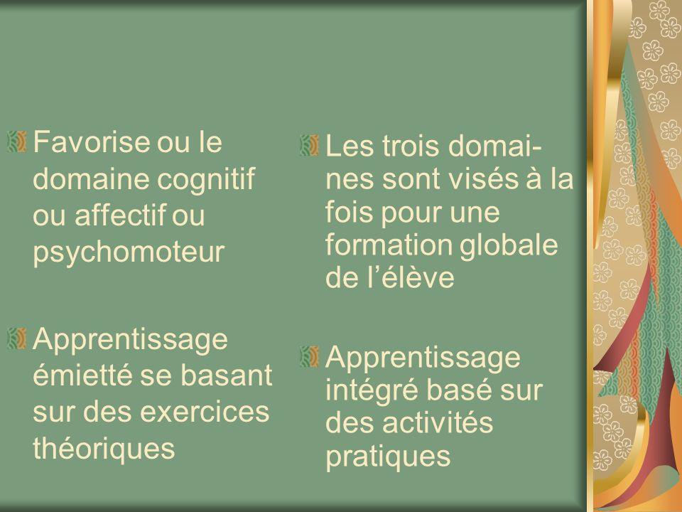 Favorise ou le domaine cognitif ou affectif ou psychomoteur Apprentissage émietté se basant sur des exercices théoriques Les trois domai- nes sont vis