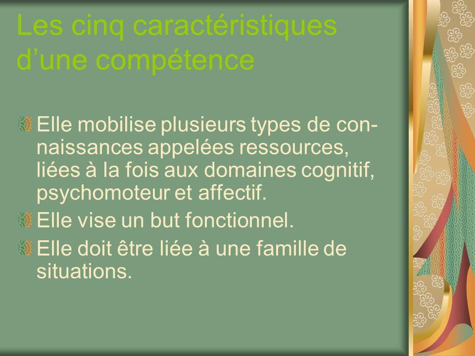 Les cinq caractéristiques dune compétence Elle mobilise plusieurs types de con- naissances appelées ressources, liées à la fois aux domaines cognitif,