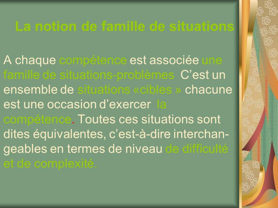 La notion de famille de situations A chaque compétence est associée une famille de situations-problèmes. Cest un ensemble de situations «cibles » chac
