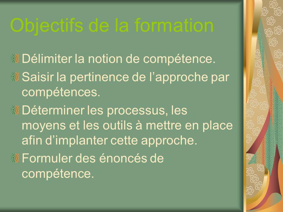 Dichotomie: objectif/ compétence Compétence: idéal vers lequel on doit tendre et qui demande longtemps pour être réalisé.