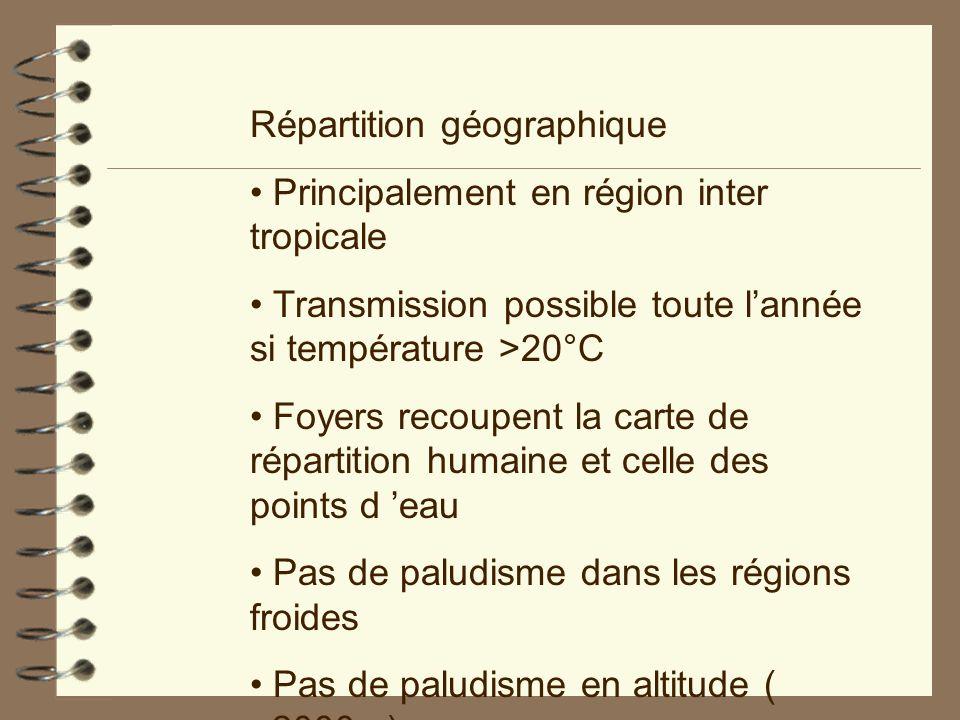 Répartition géographique Principalement en région inter tropicale Transmission possible toute lannée si température >20°C Foyers recoupent la carte de