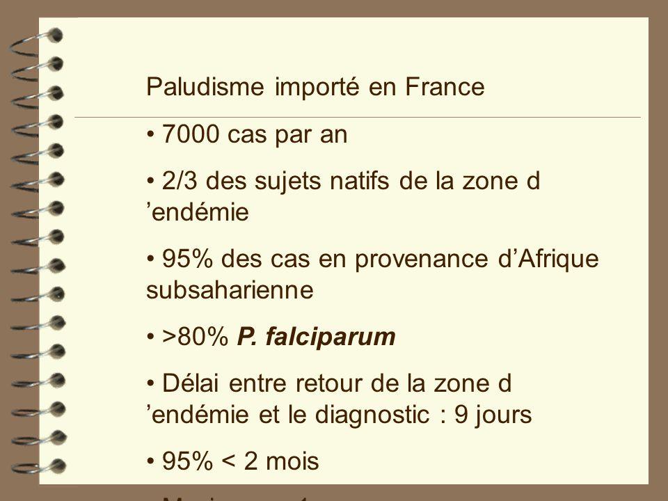Paludisme importé en France 7000 cas par an 2/3 des sujets natifs de la zone d endémie 95% des cas en provenance dAfrique subsaharienne >80% P. falcip