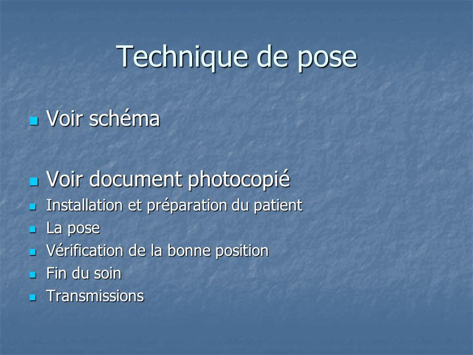 Technique de pose Voir schéma Voir schéma Voir document photocopié Voir document photocopié Installation et préparation du patient Installation et pré