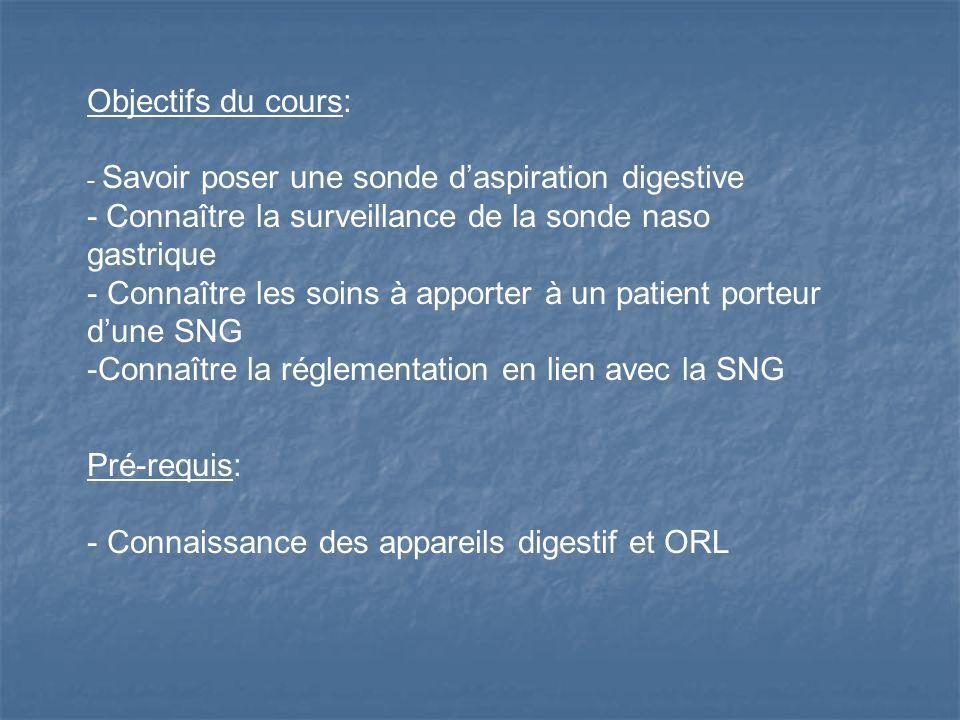 Objectifs du cours: - Savoir poser une sonde daspiration digestive - Connaître la surveillance de la sonde naso gastrique - Connaître les soins à appo