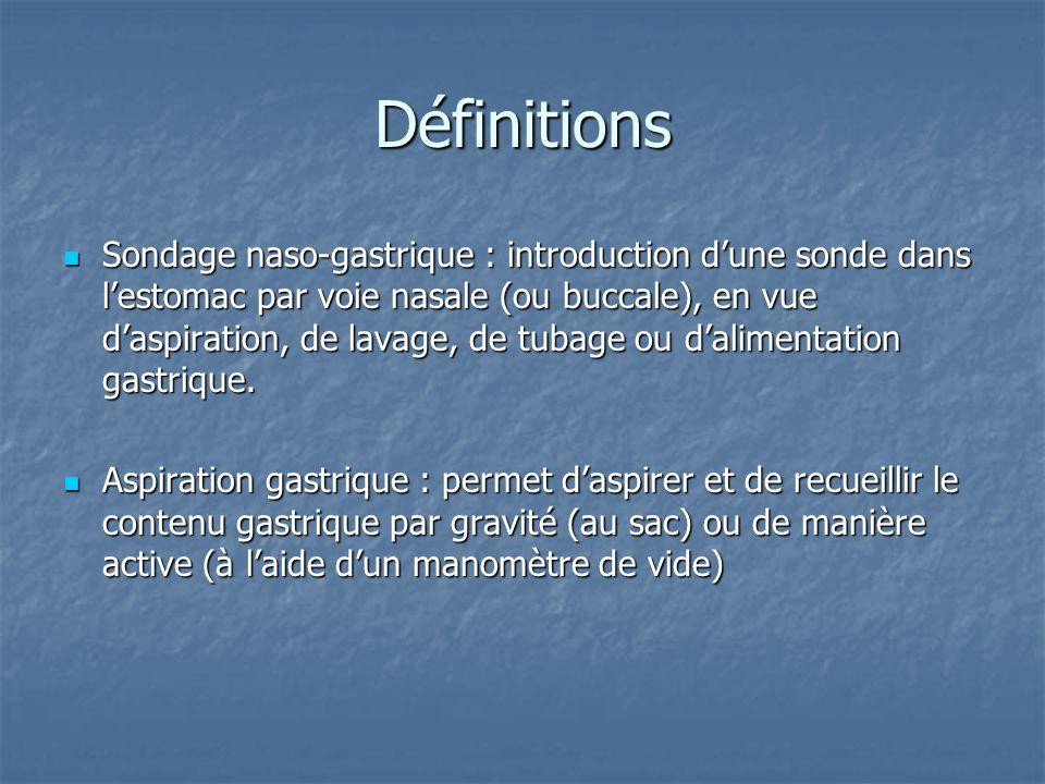 Définitions Sondage naso-gastrique : introduction dune sonde dans lestomac par voie nasale (ou buccale), en vue daspiration, de lavage, de tubage ou d