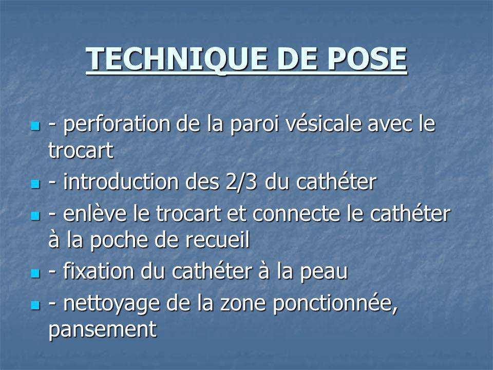 TECHNIQUE DE POSE - perforation de la paroi vésicale avec le trocart - perforation de la paroi vésicale avec le trocart - introduction des 2/3 du cath