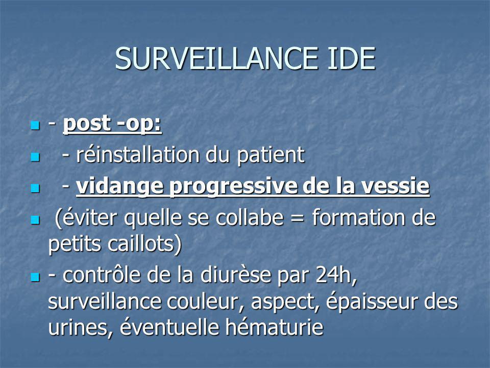 SURVEILLANCE IDE - post -op: - post -op: - réinstallation du patient - réinstallation du patient - vidange progressive de la vessie - vidange progress