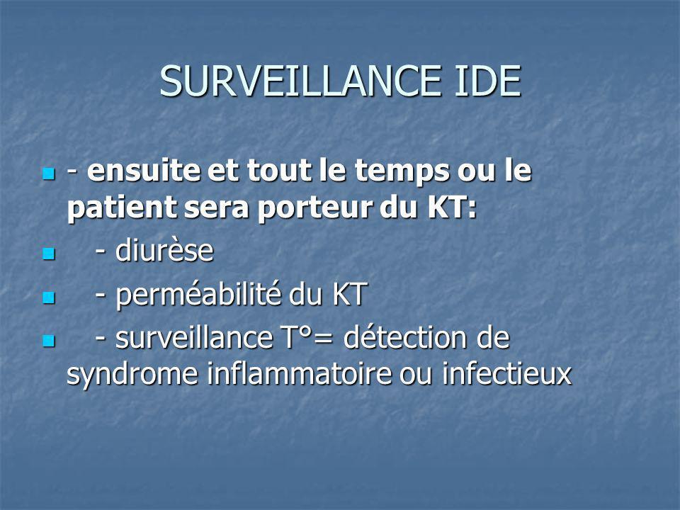 SURVEILLANCE IDE - ensuite et tout le temps ou le patient sera porteur du KT: - ensuite et tout le temps ou le patient sera porteur du KT: - diurèse -