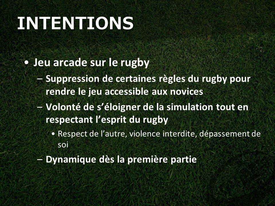 INTENTIONS Jeu arcade sur le rugby –Suppression de certaines règles du rugby pour rendre le jeu accessible aux novices –Volonté de séloigner de la simulation tout en respectant lesprit du rugby Respect de lautre, violence interdite, dépassement de soi –Dynamique dès la première partie