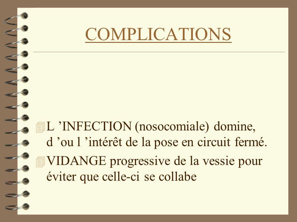 COMPLICATIONS 4 L INFECTION (nosocomiale) domine, d ou l intérêt de la pose en circuit fermé. 4 VIDANGE progressive de la vessie pour éviter que celle