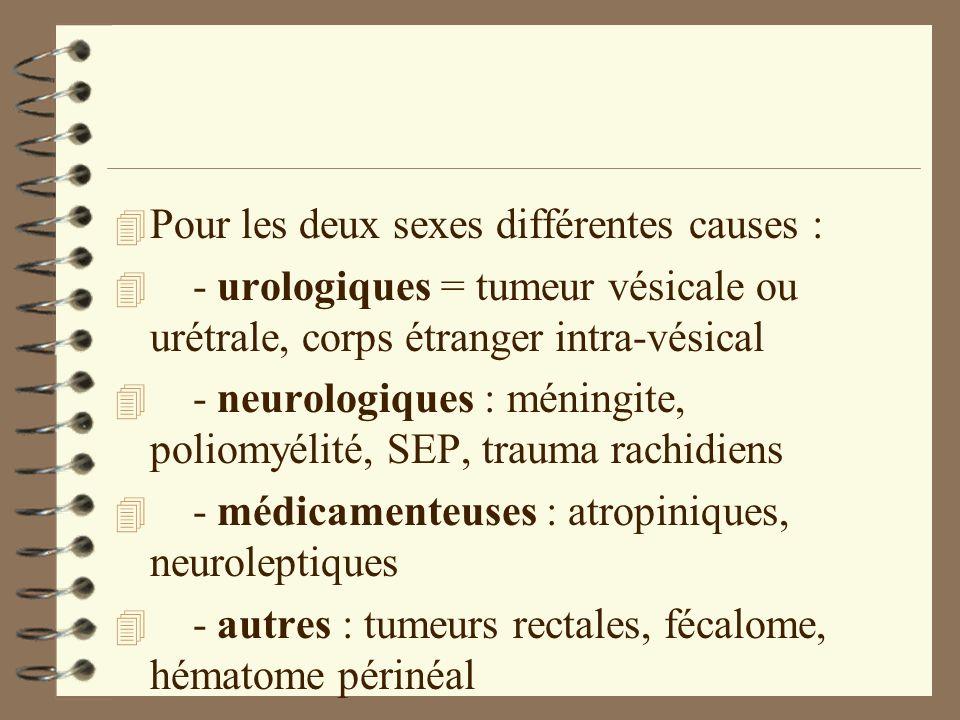 4 Pour les deux sexes différentes causes : 4 - urologiques = tumeur vésicale ou urétrale, corps étranger intra-vésical 4 - neurologiques : méningite,
