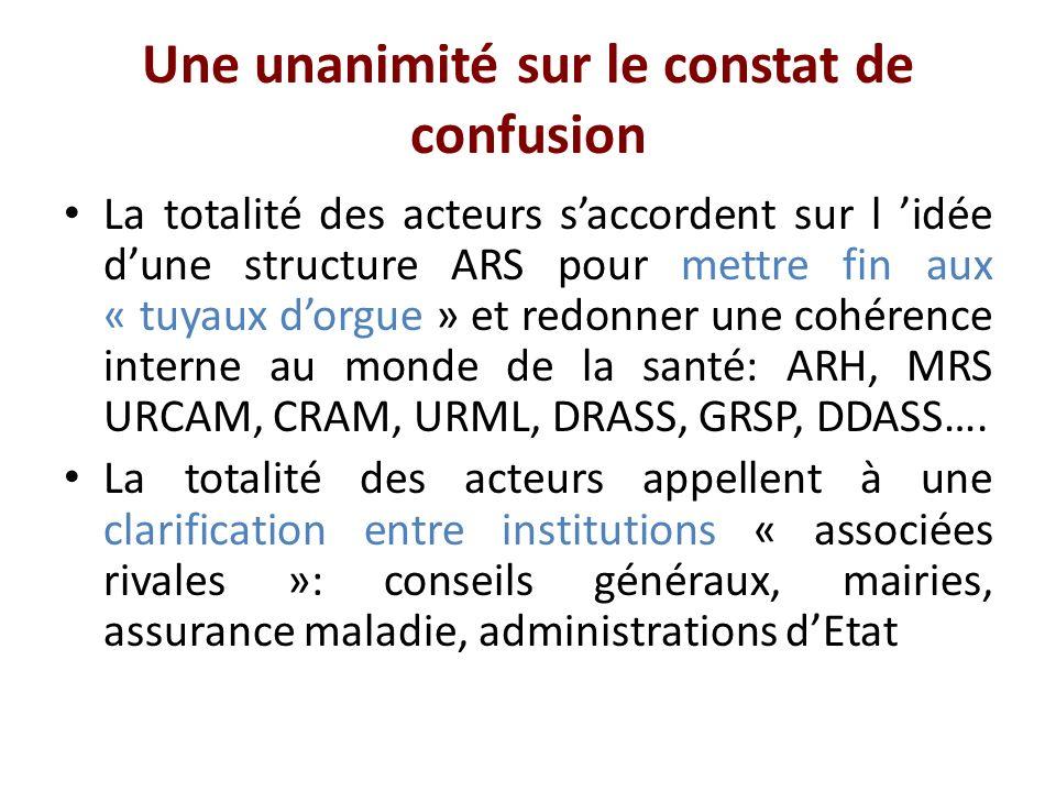 Une unanimité sur le constat de confusion La totalité des acteurs saccordent sur l idée dune structure ARS pour mettre fin aux « tuyaux dorgue » et redonner une cohérence interne au monde de la santé: ARH, MRS URCAM, CRAM, URML, DRASS, GRSP, DDASS….