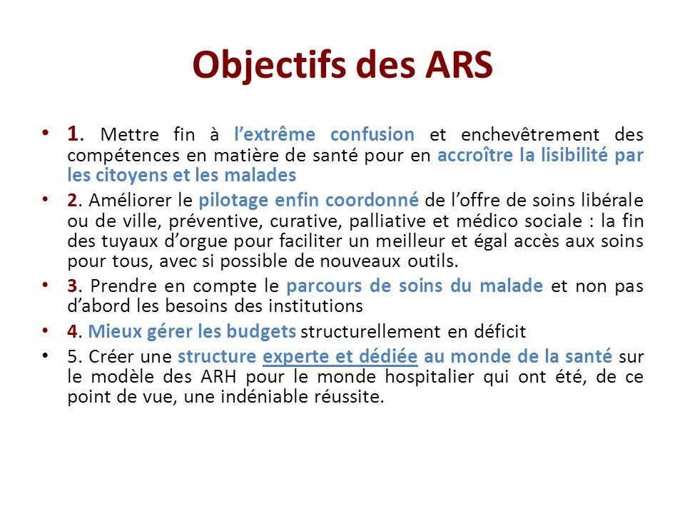 Objectifs des ARS 1.