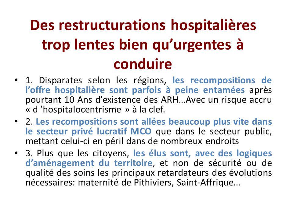 Des restructurations hospitalières trop lentes bien quurgentes à conduire 1.