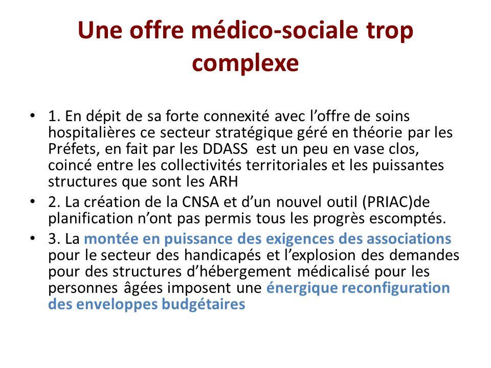 Une offre médico-sociale trop complexe 1.