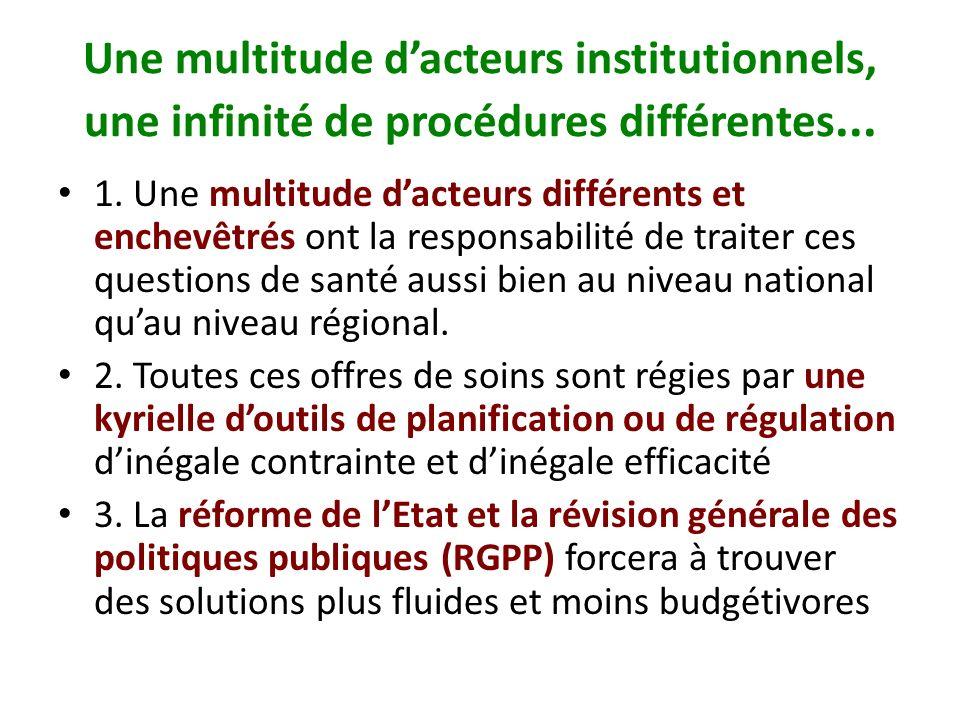 Une multitude dacteurs institutionnels, une infinité de procédures différentes...