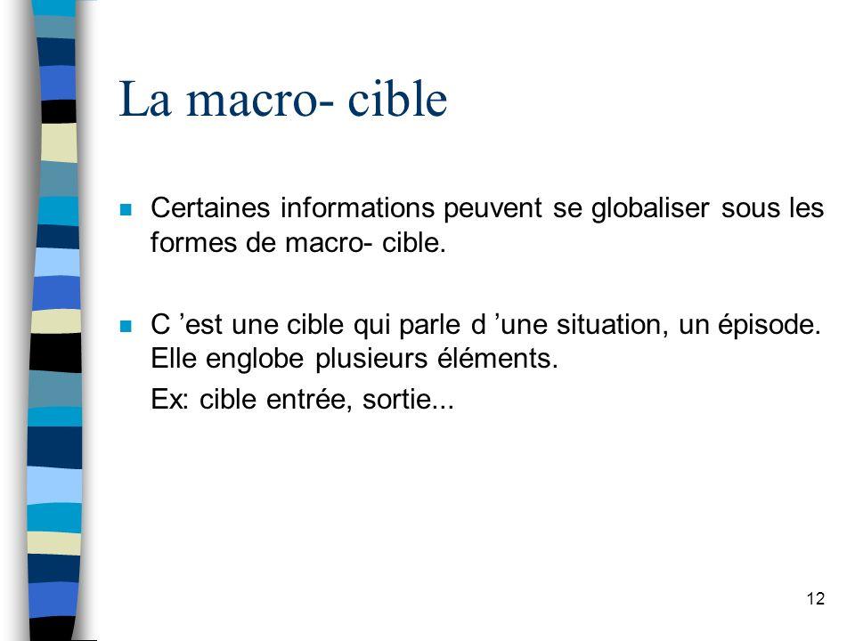 La macro- cible n Certaines informations peuvent se globaliser sous les formes de macro- cible. n C est une cible qui parle d une situation, un épisod